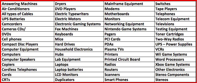 Electronics we buy